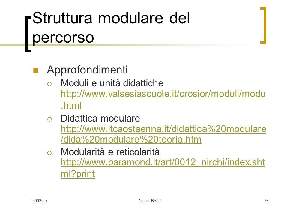 30/05/07Cinzia Bocchi26 Struttura modulare del percorso Approfondimenti Moduli e unità didattiche http://www.valsesiascuole.it/crosior/moduli/modu.html http://www.valsesiascuole.it/crosior/moduli/modu.html Didattica modulare http://www.itcaostaenna.it/didattica%20modulare /dida%20modulare%20teoria.htm http://www.itcaostaenna.it/didattica%20modulare /dida%20modulare%20teoria.htm Modularità e reticolarità http://www.paramond.it/art/0012_nirchi/index.sht ml?print http://www.paramond.it/art/0012_nirchi/index.sht ml?print