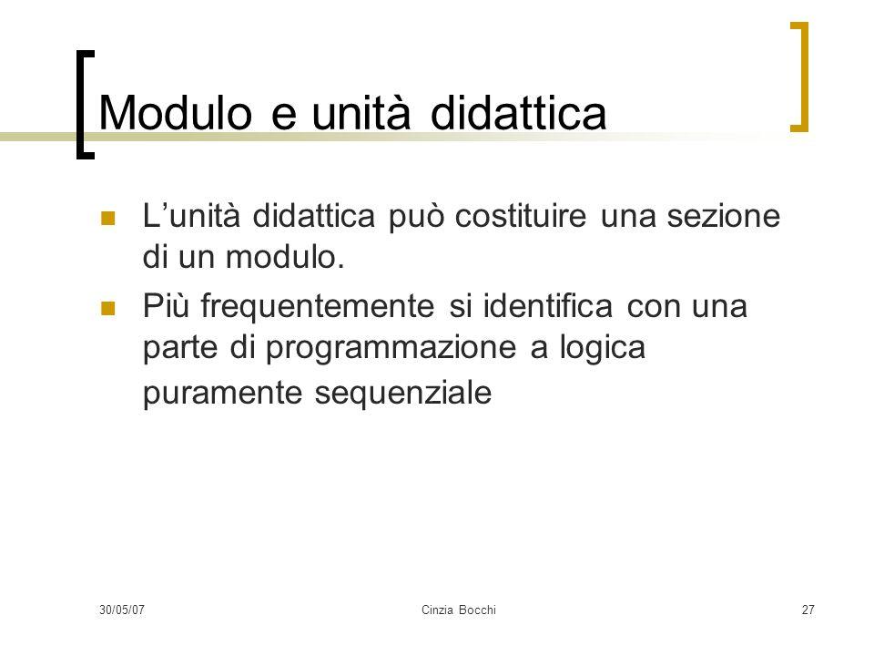 30/05/07Cinzia Bocchi27 Modulo e unità didattica Lunità didattica può costituire una sezione di un modulo.