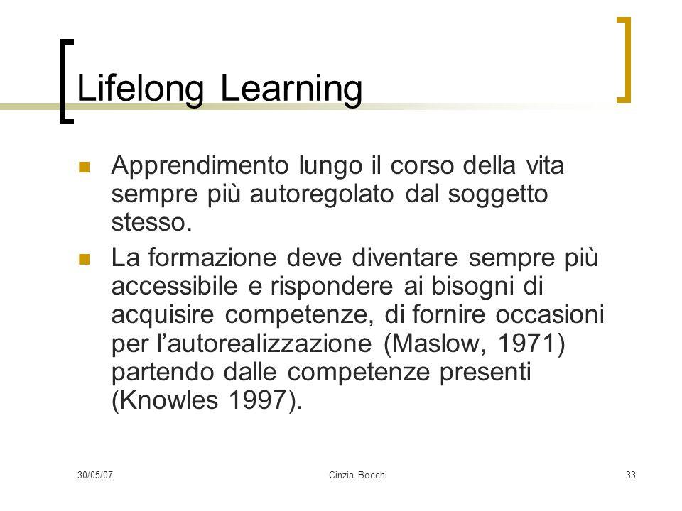 30/05/07Cinzia Bocchi33 Lifelong Learning Apprendimento lungo il corso della vita sempre più autoregolato dal soggetto stesso.
