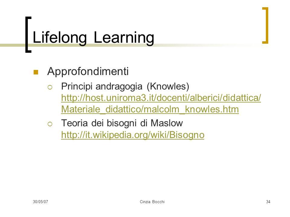 30/05/07Cinzia Bocchi34 Lifelong Learning Approfondimenti Principi andragogia (Knowles) http://host.uniroma3.it/docenti/alberici/didattica/ Materiale_didattico/malcolm_knowles.htm http://host.uniroma3.it/docenti/alberici/didattica/ Materiale_didattico/malcolm_knowles.htm Teoria dei bisogni di Maslow http://it.wikipedia.org/wiki/Bisogno http://it.wikipedia.org/wiki/Bisogno