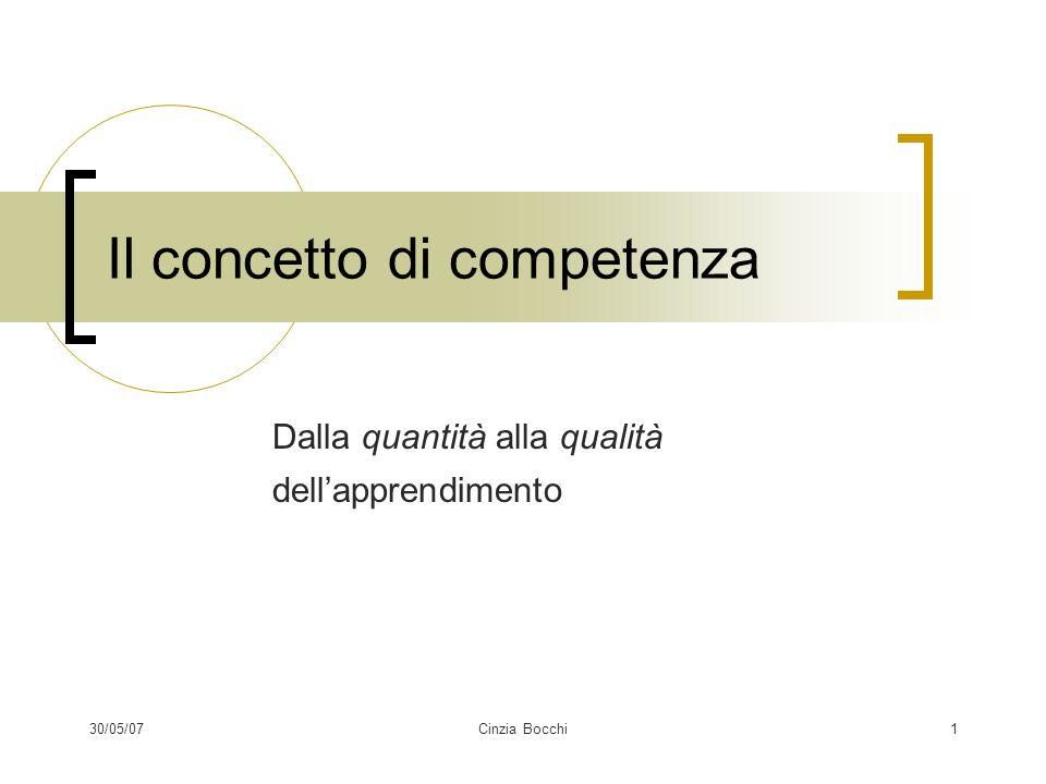30/05/07Cinzia Bocchi1 Il concetto di competenza Dalla quantità alla qualità dellapprendimento