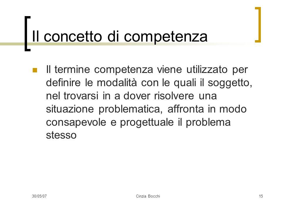 30/05/07Cinzia Bocchi15 Il concetto di competenza Il termine competenza viene utilizzato per definire le modalità con le quali il soggetto, nel trovarsi in a dover risolvere una situazione problematica, affronta in modo consapevole e progettuale il problema stesso