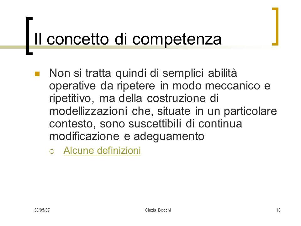30/05/07Cinzia Bocchi16 Il concetto di competenza Non si tratta quindi di semplici abilità operative da ripetere in modo meccanico e ripetitivo, ma della costruzione di modellizzazioni che, situate in un particolare contesto, sono suscettibili di continua modificazione e adeguamento Alcune definizioni