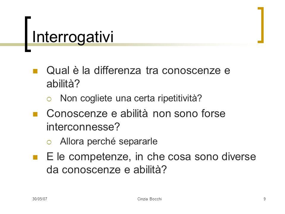 30/05/07Cinzia Bocchi9 Interrogativi Qual è la differenza tra conoscenze e abilità.