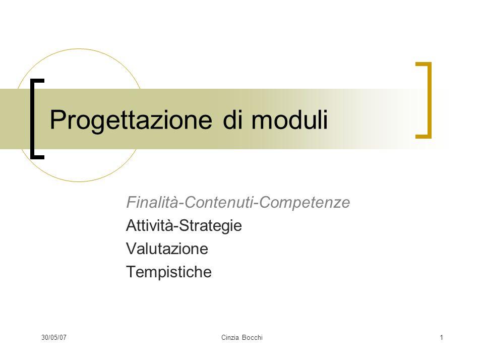 30/05/07Cinzia Bocchi1 Progettazione di moduli Finalità-Contenuti-Competenze Attività-Strategie Valutazione Tempistiche