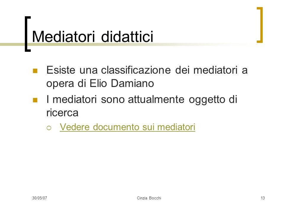 30/05/07Cinzia Bocchi13 Mediatori didattici Esiste una classificazione dei mediatori a opera di Elio Damiano I mediatori sono attualmente oggetto di r