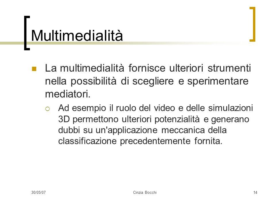 30/05/07Cinzia Bocchi14 Multimedialità La multimedialità fornisce ulteriori strumenti nella possibilità di scegliere e sperimentare mediatori. Ad esem