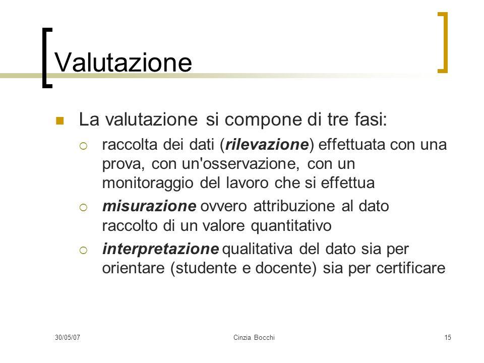 30/05/07Cinzia Bocchi15 Valutazione La valutazione si compone di tre fasi: raccolta dei dati (rilevazione) effettuata con una prova, con un'osservazio