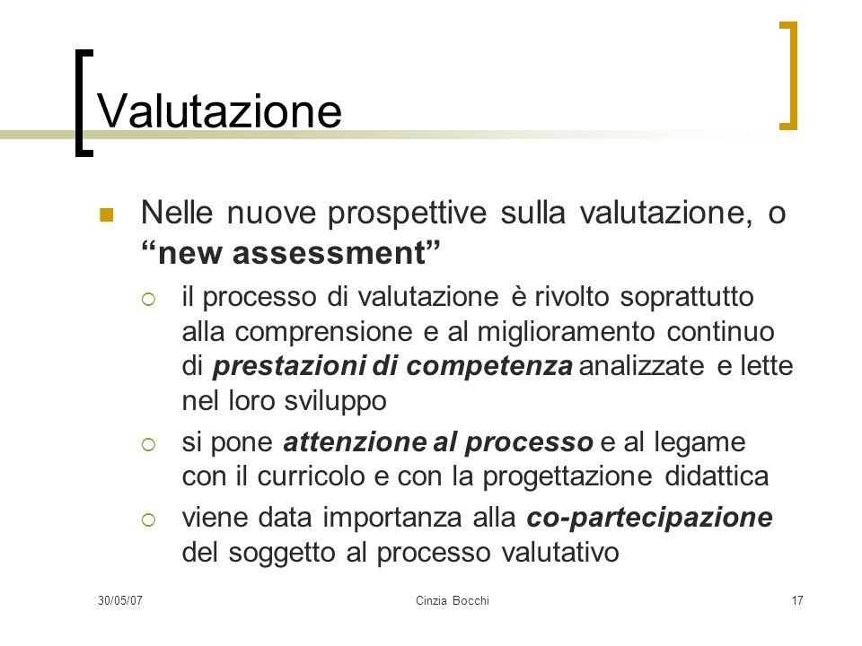 30/05/07Cinzia Bocchi17 Valutazione Nelle nuove prospettive sulla valutazione, o new assessment il processo di valutazione è rivolto soprattutto alla