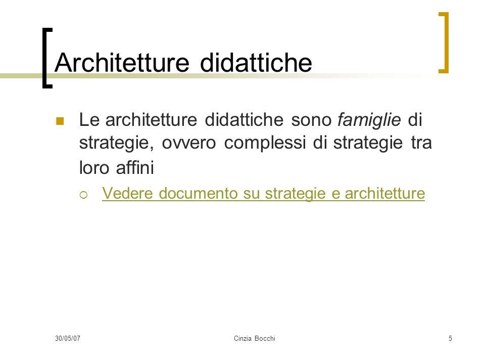 30/05/07Cinzia Bocchi5 Architetture didattiche Le architetture didattiche sono famiglie di strategie, ovvero complessi di strategie tra loro affini Ve