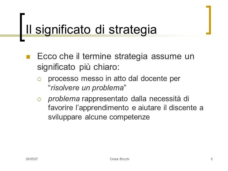 30/05/07Cinzia Bocchi9 Il significato di strategia Ecco che il termine strategia assume un significato più chiaro: processo messo in atto dal docente