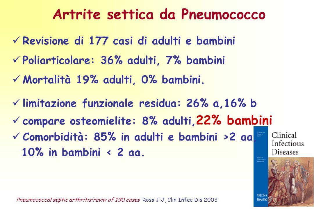 Artrite settica da Pneumococco Revisione di 177 casi di adulti e bambini Poliarticolare: 36% adulti, 7% bambini Mortalità 19% adulti, 0% bambini.