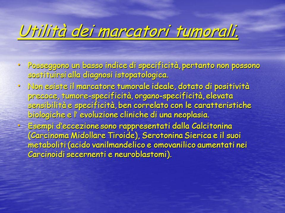 COSTITUITO DA TRE DISTINTE PORZIONI UNA PORZIONE EXTRACELLULARE CHE CONTIENE IL DOMINIO PER IL LIGANDO UN DOMINIO IDROFOBICO TRANSMEMBRANA UN SEGMENTO INTRACELLULARE SEGUITO DAL DOMINIO TIROSINCHINASI NELLA CODA CARBOSSITERMINALE Erb-B2 Attraverso il clivaggio del frammento NH 2 terminale, una metalloproteasi stacca dallintero recettore la porzione extracellulare glicoproteina che ritroviamo in circolo come ANTIGENE CIRCOLANTE