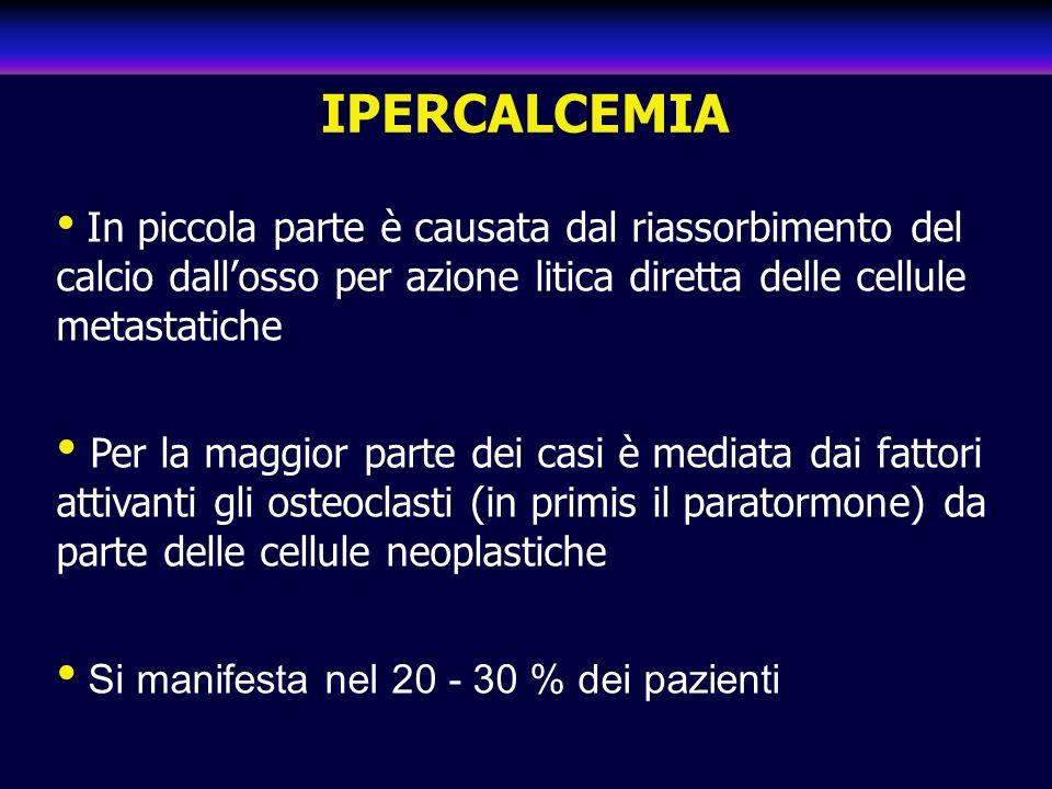 clinicaloptions.com/oncology A Call to Action: Emerging Strategies to Optimize Bone Health in Breast Cancer SINTOMI DELL IPERCALCEMIA Generali Gastrointestinali Renali Neuromuscolari Cardiaci Disidratazione, perdita di peso, anoressia, prurito, polidipsia Nausea, vomito, stipsi, ileo paralitico Poliuria, insufficienza renale Affaticabilità, letargia, debolezza muscolare, iporeflessia,stato confusionale, psicosi, convulsioni, coma Bradicardia, allungamento dellintervallo PR, accorciamento dellintervallo QT, aritmie atriali o ventricolari
