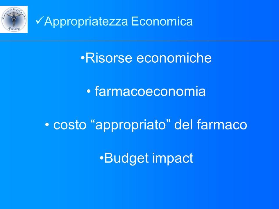 Appropriatezza Economica Risorse economiche farmacoeconomia costo appropriato del farmaco Budget impact