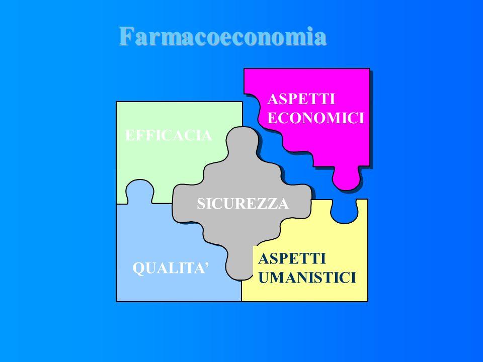 Farmacoeconomia EFFICACIA QUALITA SICUREZZA ASPETTI ECONOMICI ASPETTI UMANISTICI