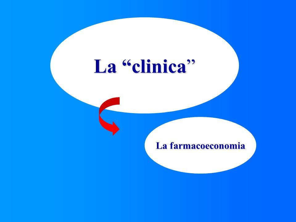 La clinica La farmacoeconomia