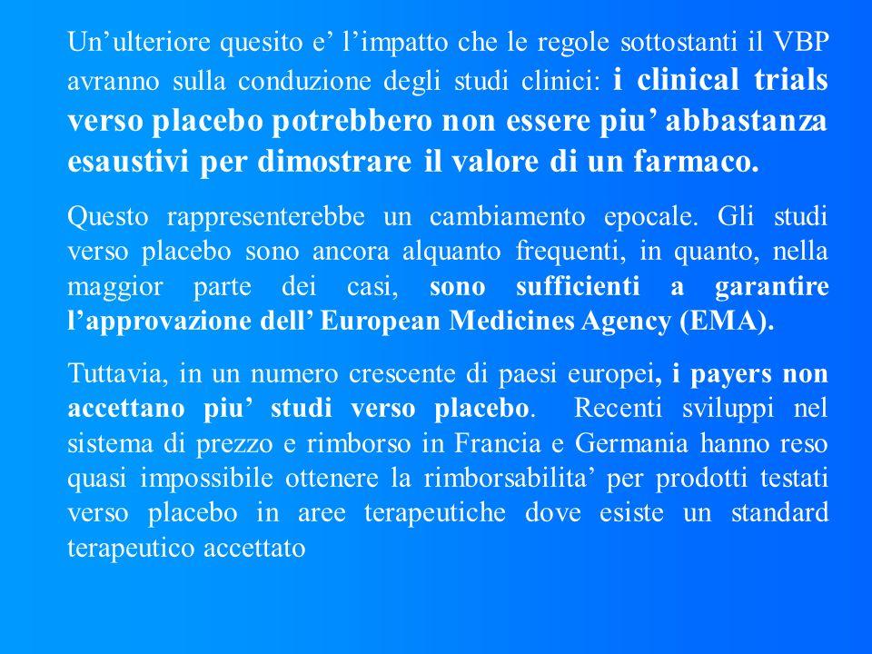 Unulteriore quesito e limpatto che le regole sottostanti il VBP avranno sulla conduzione degli studi clinici: i clinical trials verso placebo potrebbe