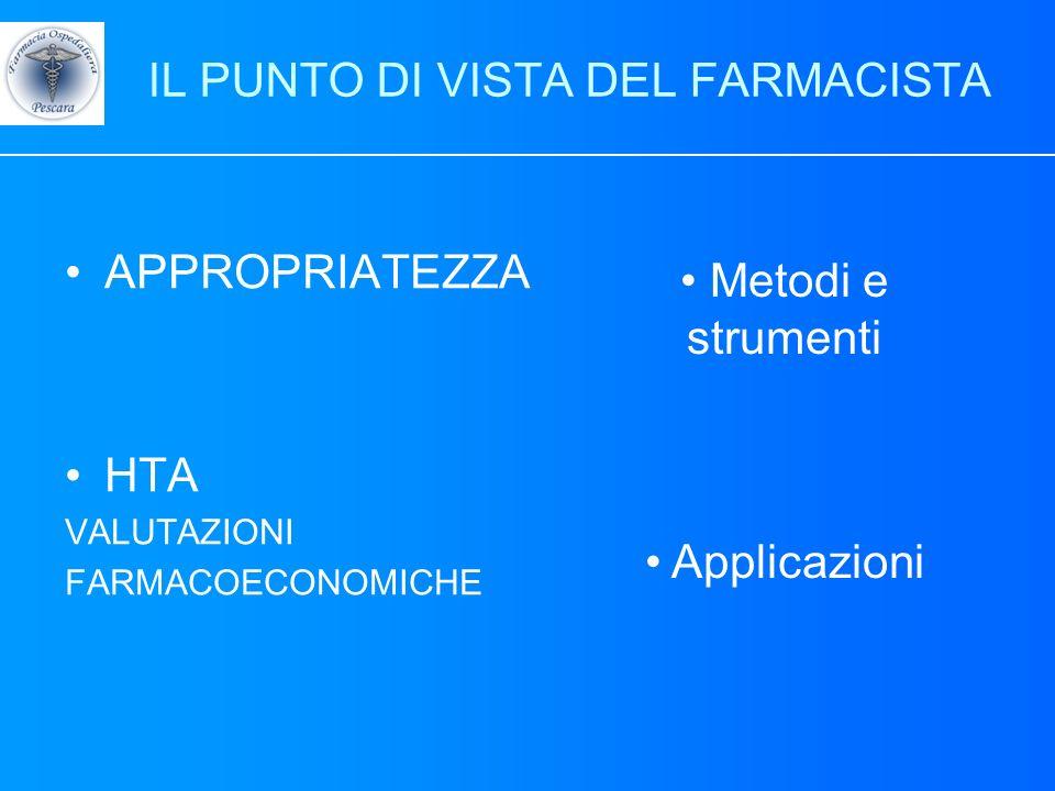 APPROPRIATEZZA HTA VALUTAZIONI FARMACOECONOMICHE IL PUNTO DI VISTA DEL FARMACISTA Metodi e strumenti Applicazioni