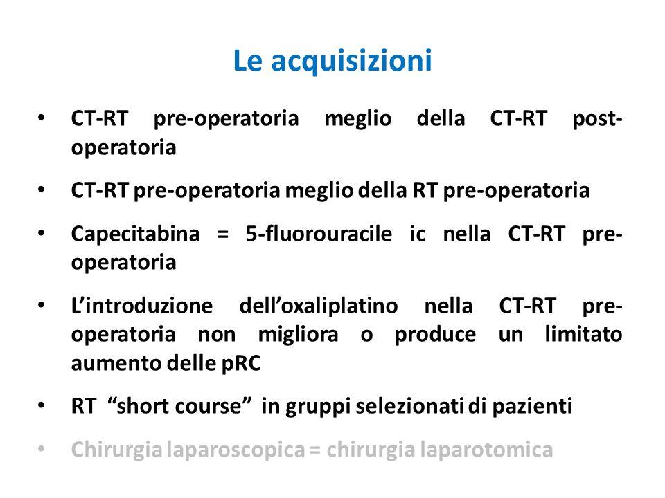 CT-RT pre-operatoria meglio della CT-RT post- operatoria CT-RT pre-operatoria meglio della RT pre-operatoria Capecitabina = 5-fluorouracile ic nella C