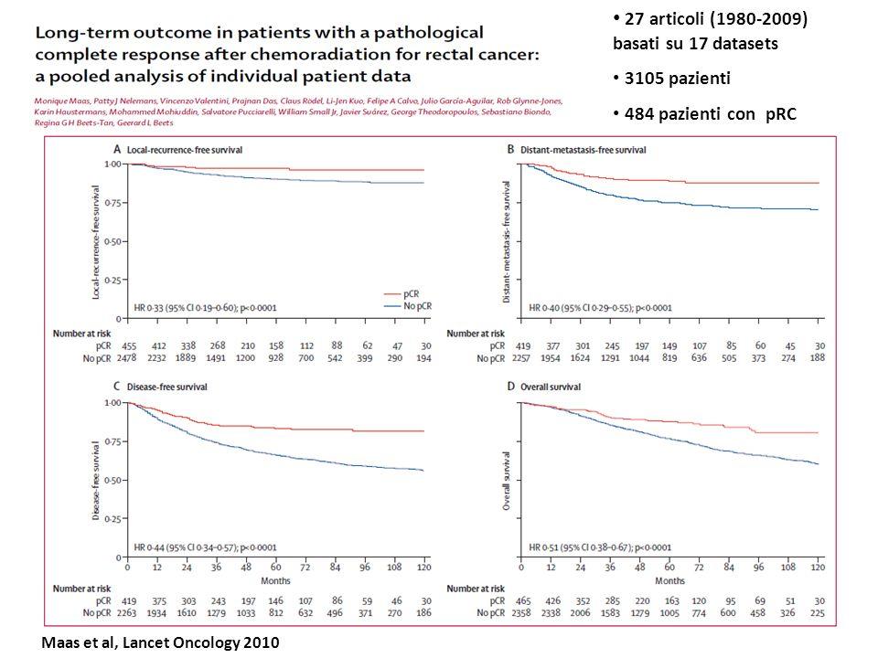 Maas et al, Lancet Oncology 2010 27 articoli (1980-2009) basati su 17 datasets 3105 pazienti 484 pazienti con pRC