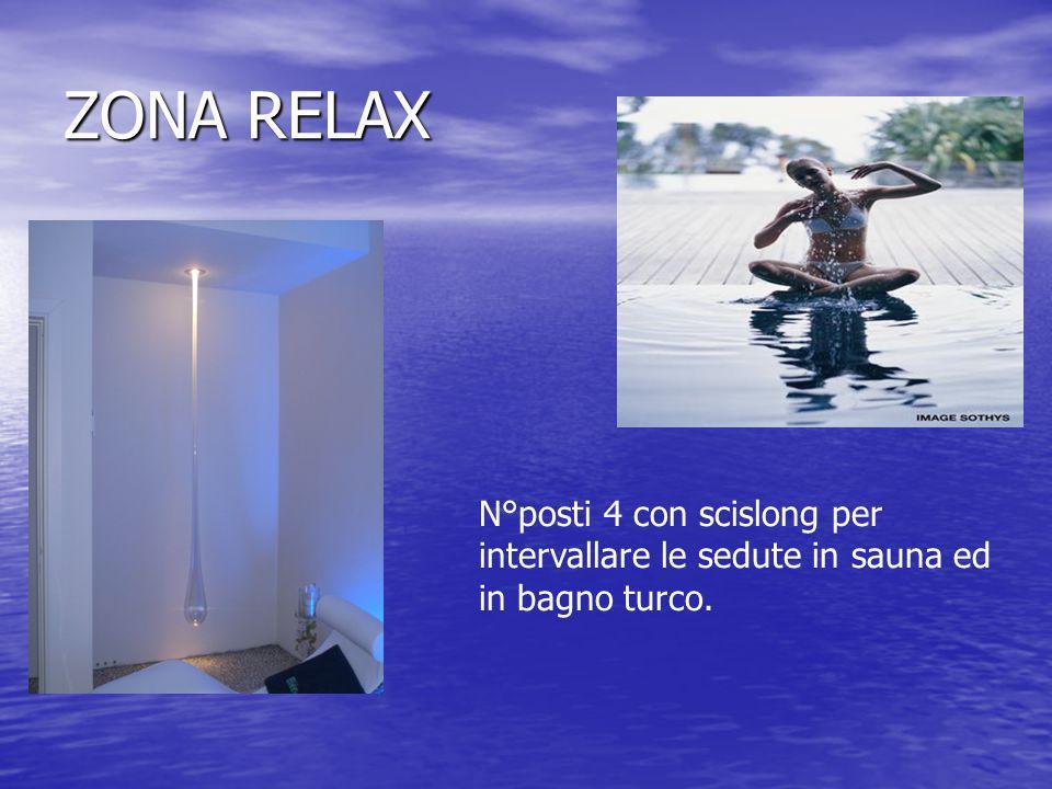 ZONA RELAX N°posti 4 con scislong per intervallare le sedute in sauna ed in bagno turco.
