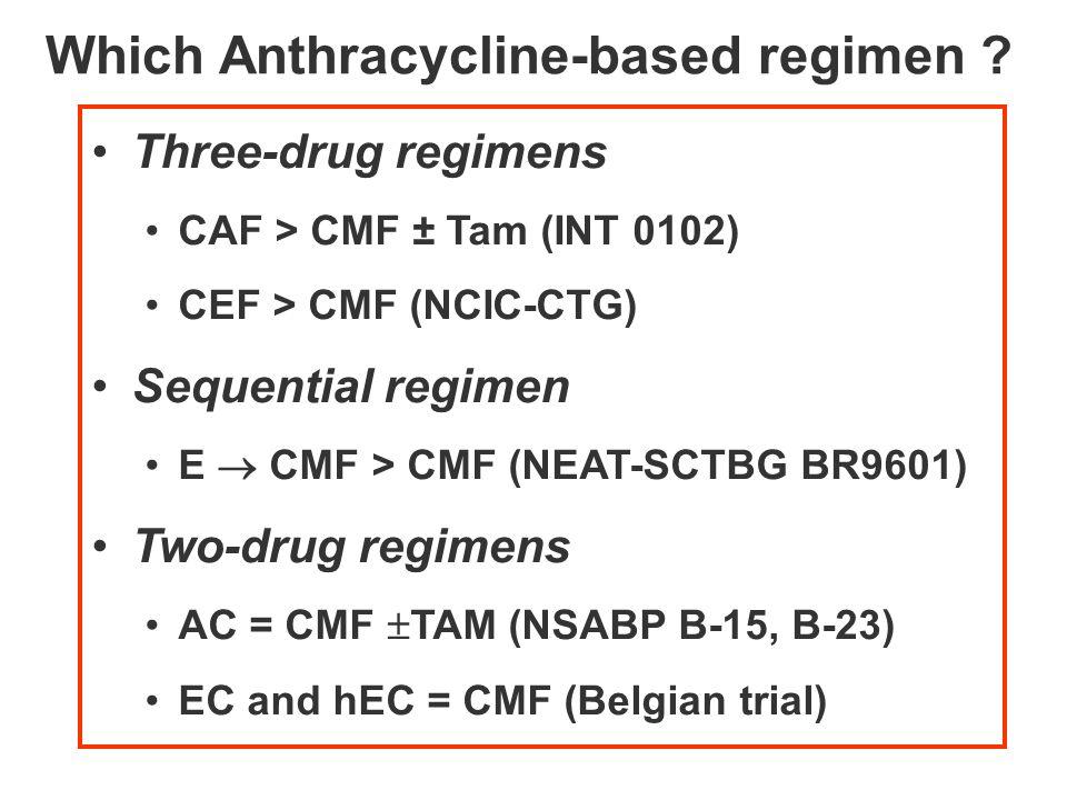 Three-drug regimens CAF > CMF ± Tam (INT 0102) CEF > CMF (NCIC-CTG) Sequential regimen E CMF > CMF (NEAT-SCTBG BR9601) Two-drug regimens AC = CMF TAM