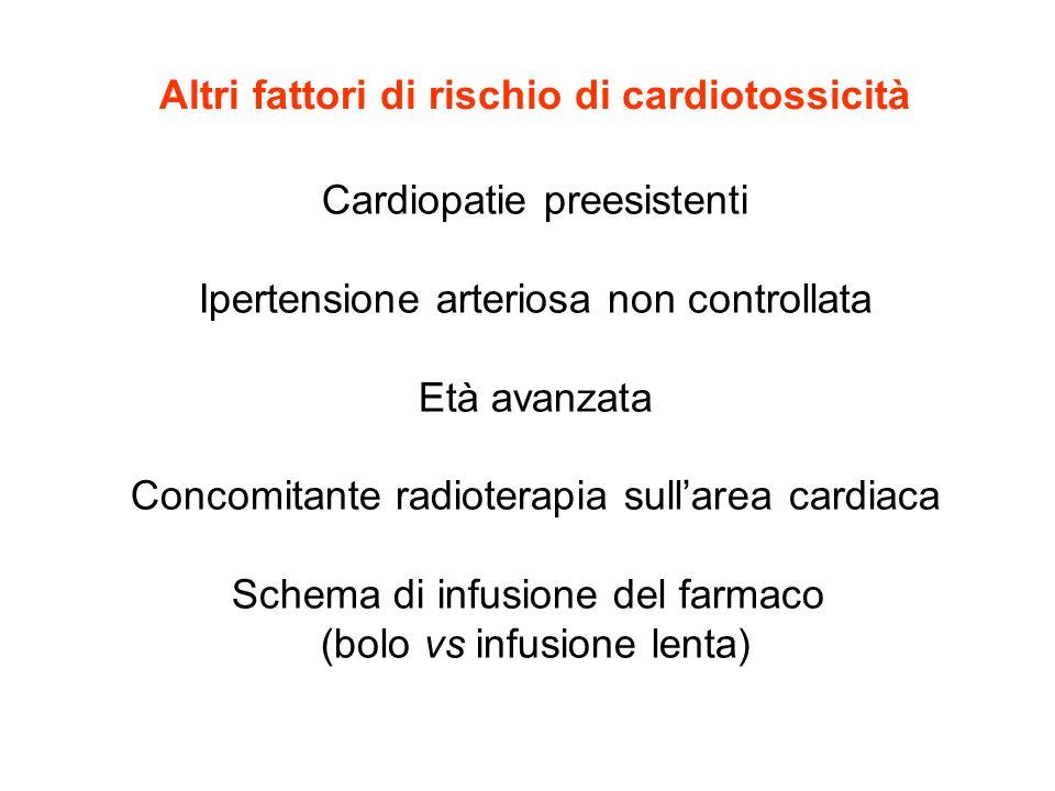 Altri fattori di rischio di cardiotossicità Cardiopatie preesistenti Ipertensione arteriosa non controllata Età avanzata Concomitante radioterapia sul