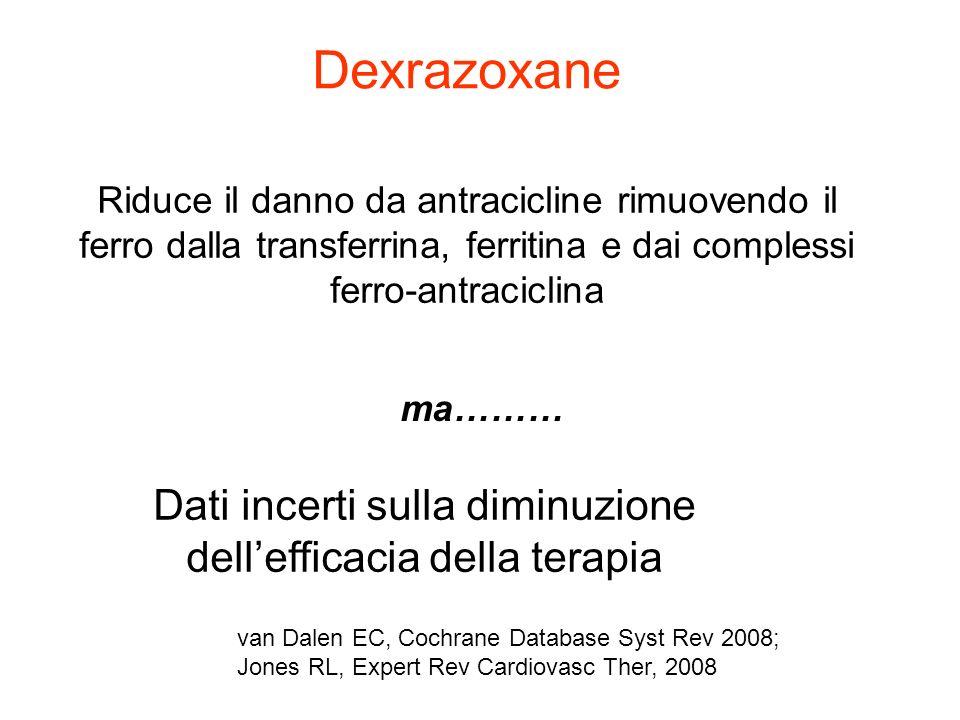 Dexrazoxane Riduce il danno da antracicline rimuovendo il ferro dalla transferrina, ferritina e dai complessi ferro-antraciclina Dati incerti sulla di