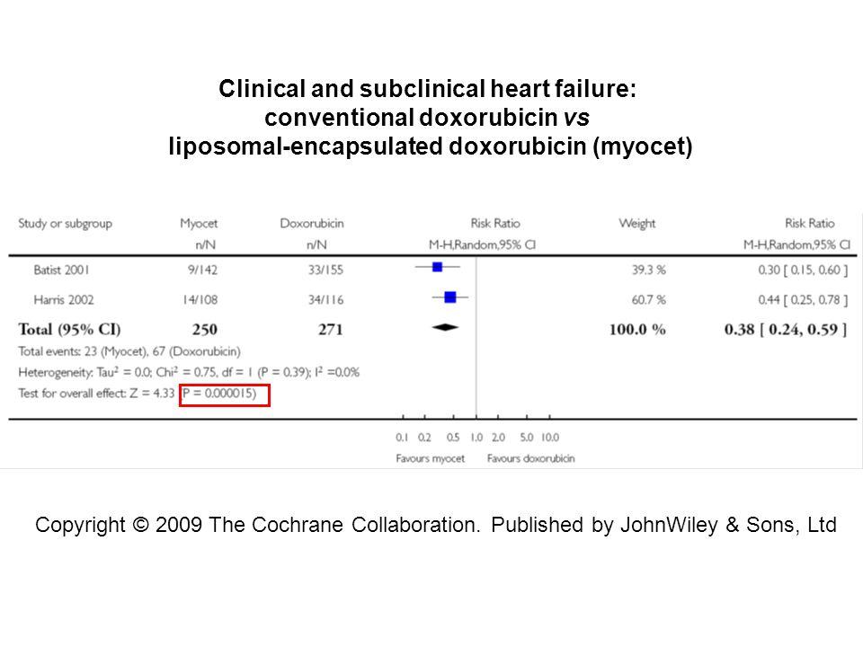 Clinical and subclinical heart failure: conventional doxorubicin vs liposomal-encapsulated doxorubicin (myocet) Copyright © 2009 The Cochrane Collabor