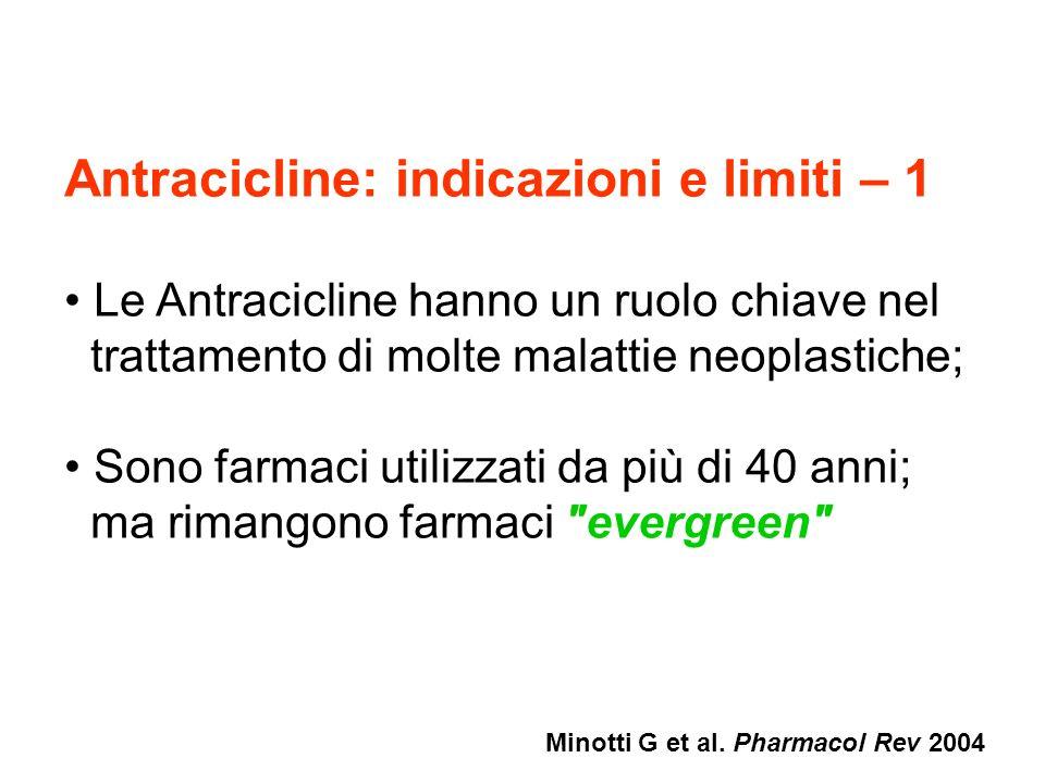 Antracicline: indicazioni e limiti – 1 Le Antracicline hanno un ruolo chiave nel trattamento di molte malattie neoplastiche; Sono farmaci utilizzati d