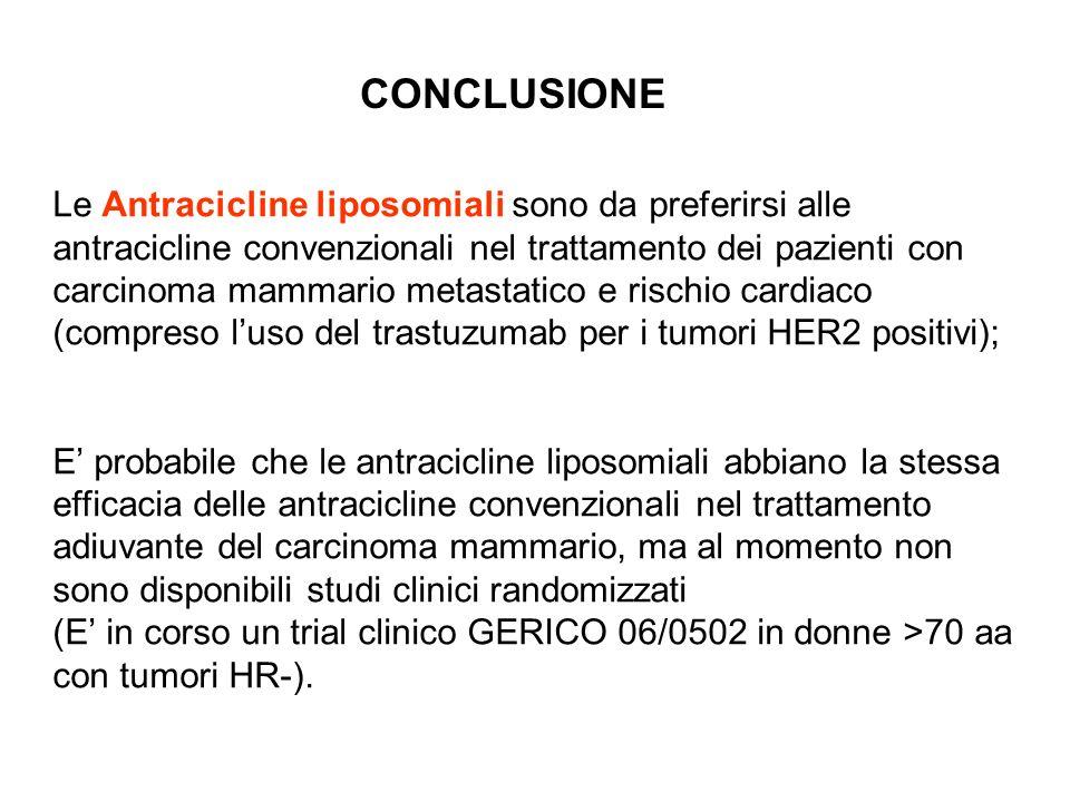 CONCLUSIONE Le Antracicline liposomiali sono da preferirsi alle antracicline convenzionali nel trattamento dei pazienti con carcinoma mammario metasta