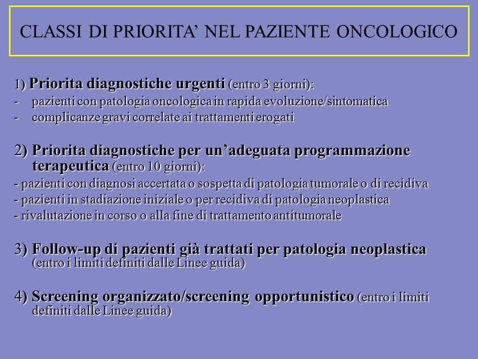 CLASSI DI PRIORITA NEL PAZIENTE ONCOLOGICO 1) Priorita diagnostiche urgenti (entro 3 giorni): -pazienti con patologia oncologica in rapida evoluzione/