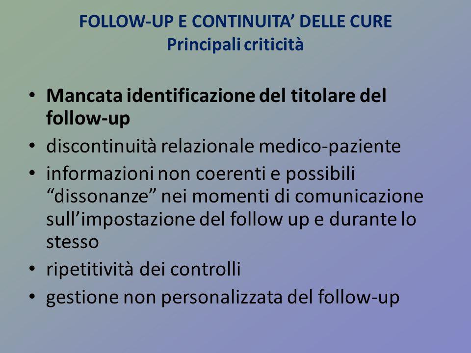 FOLLOW-UP E CONTINUITA DELLE CURE Principali criticità Mancata identificazione del titolare del follow-up discontinuità relazionale medico-paziente in