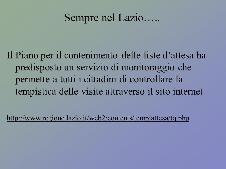 Sempre nel Lazio….. Il Piano per il contenimento delle liste dattesa ha predisposto un servizio di monitoraggio che permette a tutti i cittadini di co