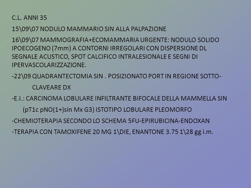 C.L. ANNI 35 15\09\07 NODULO MAMMARIO SIN ALLA PALPAZIONE 16\09\07 MAMMOGRAFIA+ECOMAMMARIA URGENTE: NODULO SOLIDO IPOECOGENO (7mm) A CONTORNI IRREGOLA