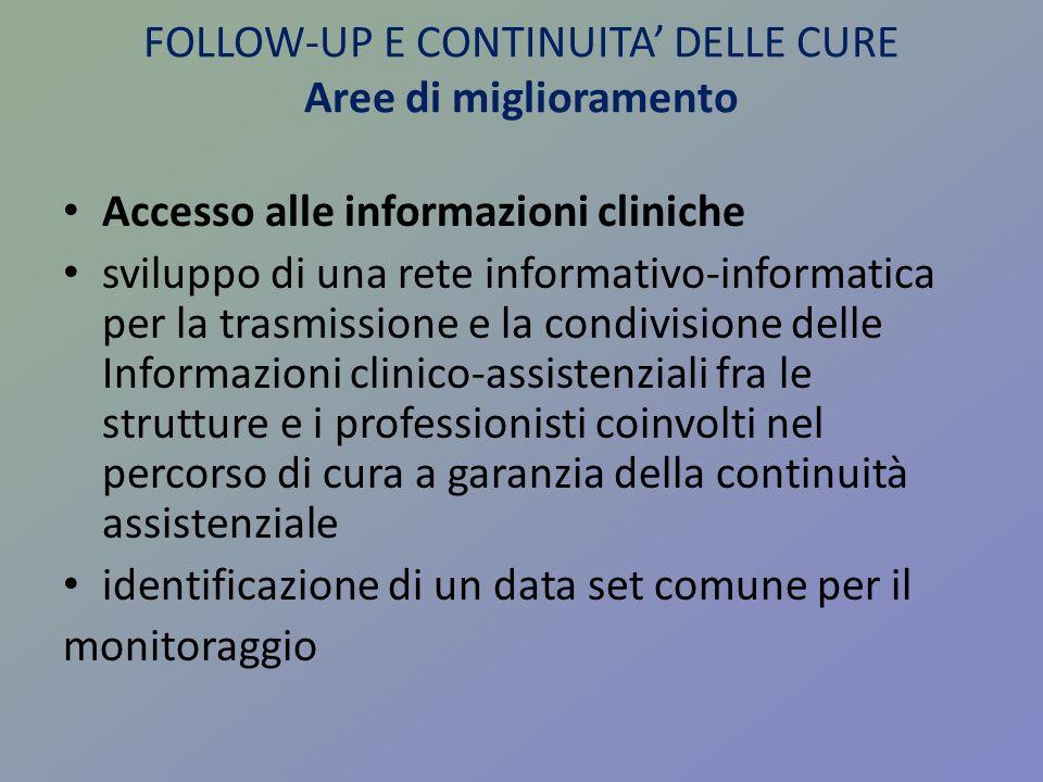 FOLLOW-UP E CONTINUITA DELLE CURE Aree di miglioramento Accesso alle informazioni cliniche sviluppo di una rete informativo-informatica per la trasmis