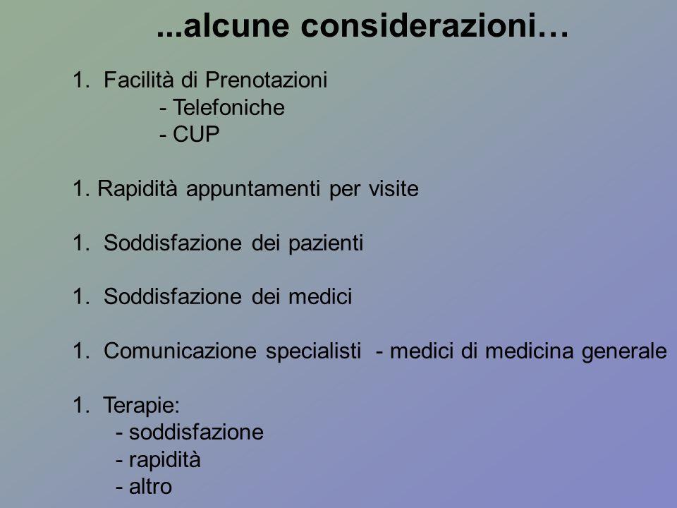 1. Facilità di Prenotazioni - Telefoniche - CUP 1.Rapidità appuntamenti per visite 1. Soddisfazione dei pazienti 1. Soddisfazione dei medici 1. Comuni