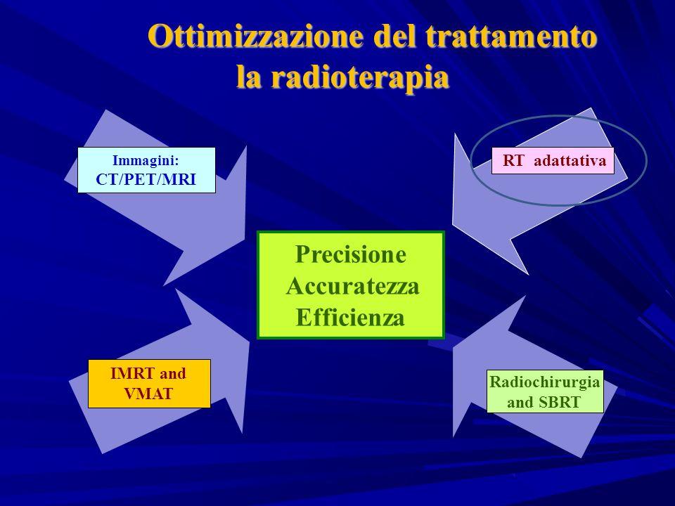 Precisione Accuratezza Efficienza Ottimizzazione del trattamento la radioterapia Ottimizzazione del trattamento la radioterapia Immagini: CT/PET/MRI I