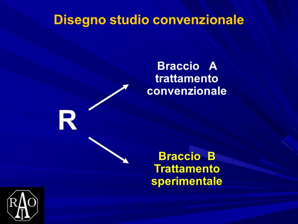 Disegno studio convenzionale Braccio A trattamento convenzionale R Braccio B Trattamento sperimentale