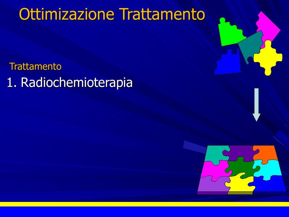 Ottimizazione Trattamento Trattamento Trattamento 1.Radiochemioterapia