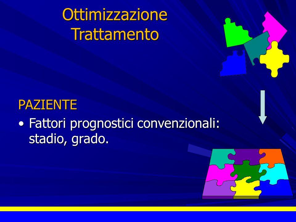 OttimizzazioneTrattamento PAZIENTE Fattori prognostici convenzionali: stadio, grado.Fattori prognostici convenzionali: stadio, grado.
