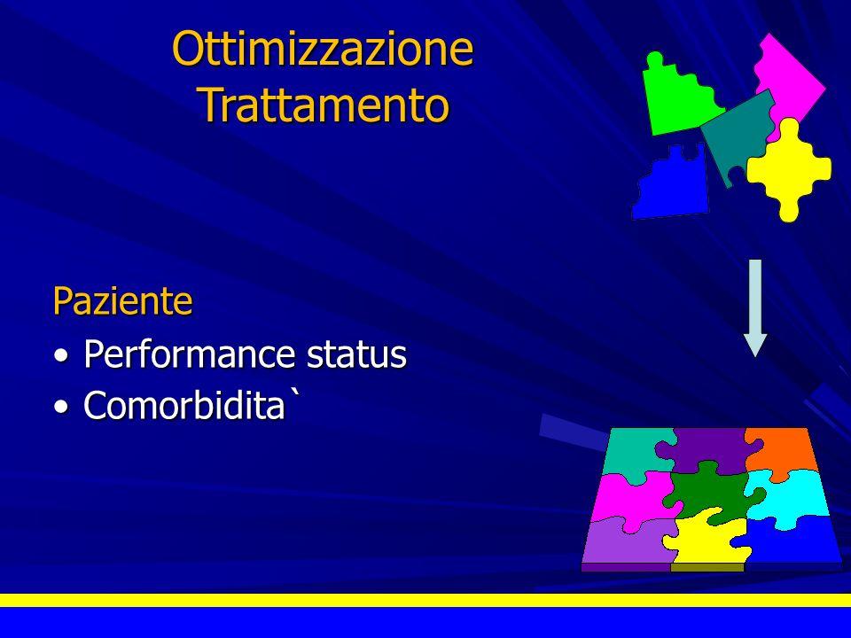 OttimizzazioneTrattamento Paziente Performance statusPerformance status Comorbidita`Comorbidita`
