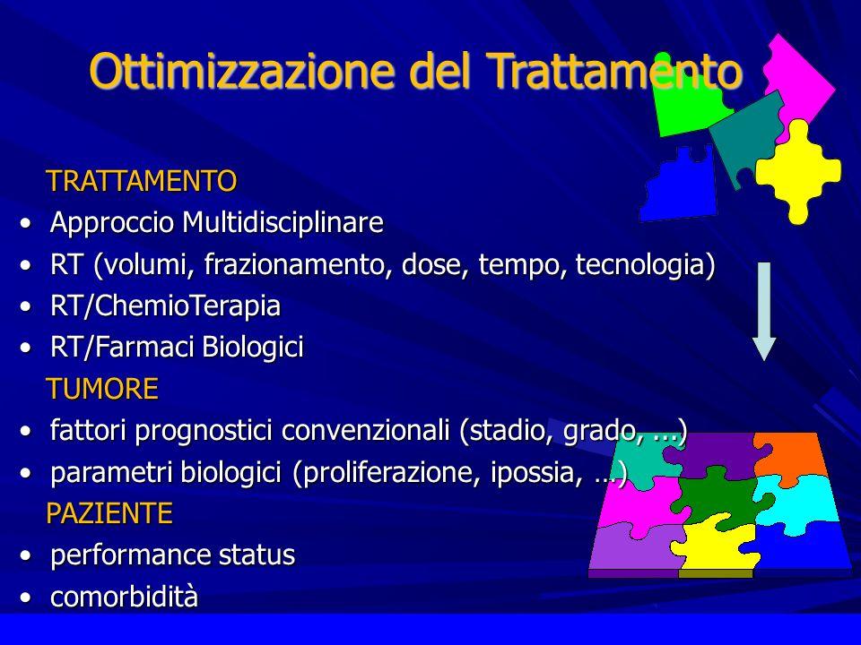 Ottimizzazione del Trattamento TRATTAMENTO TRATTAMENTO Approccio MultidisciplinareApproccio Multidisciplinare RT (volumi, frazionamento, dose, tempo,