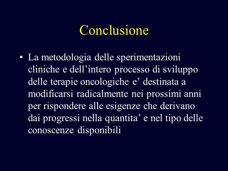 Conclusione La metodologia delle sperimentazioni cliniche e dellintero processo di sviluppo delle terapie oncologiche e destinata a modificarsi radica