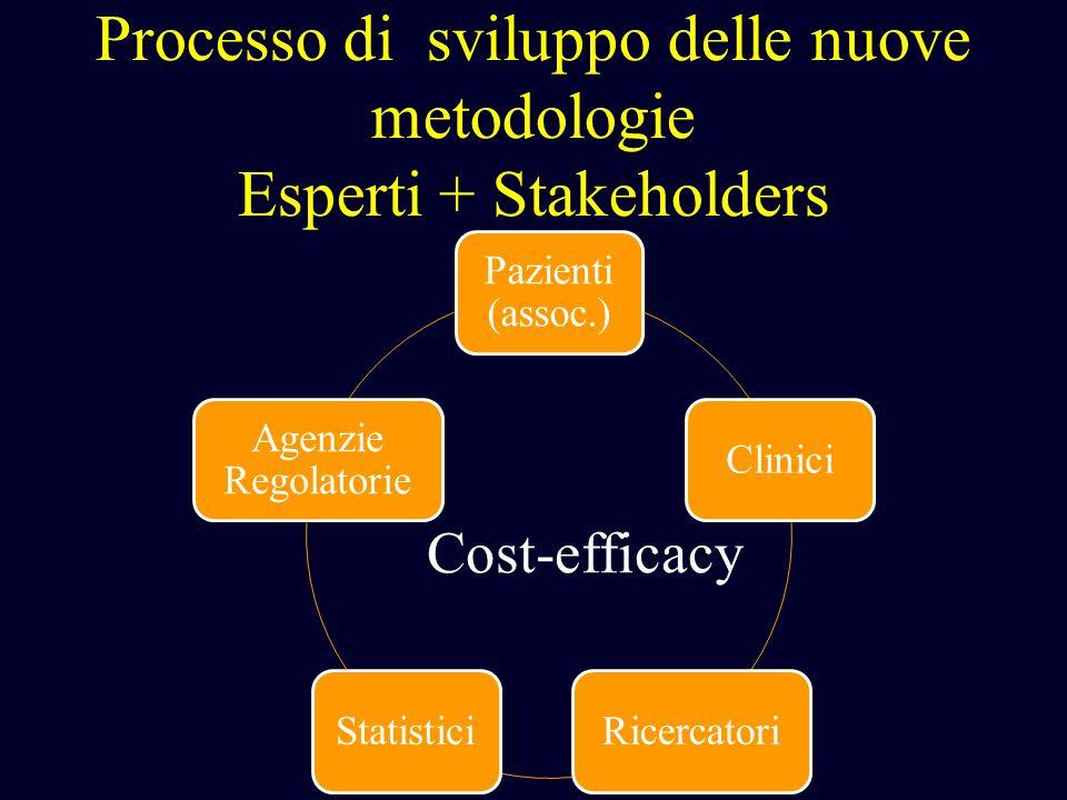Processo di sviluppo delle nuove metodologie Esperti + Stakeholders Pazienti (assoc.) CliniciRicercatoriStatistici Agenzie Regolatorie Cost-efficacy