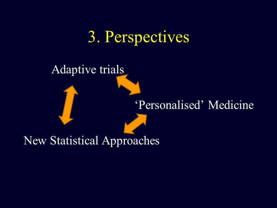 3. Perspectives Adaptive trials Personalised Medicine New Statistical Approaches