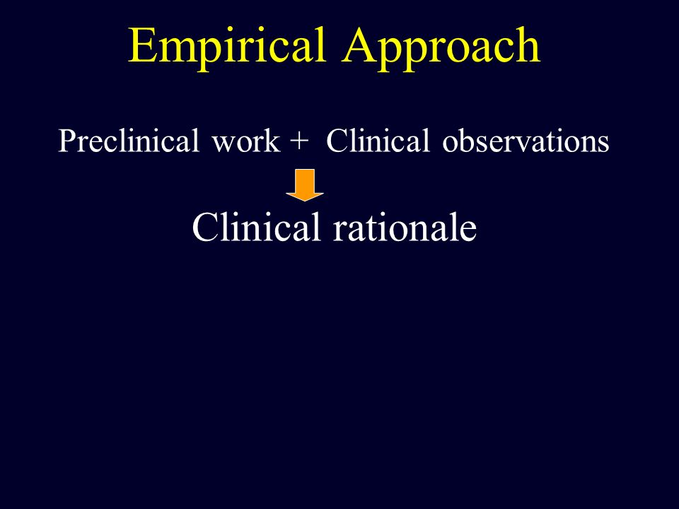 Empirical Approach Preclinical work + Clinical observations Clinical rationale