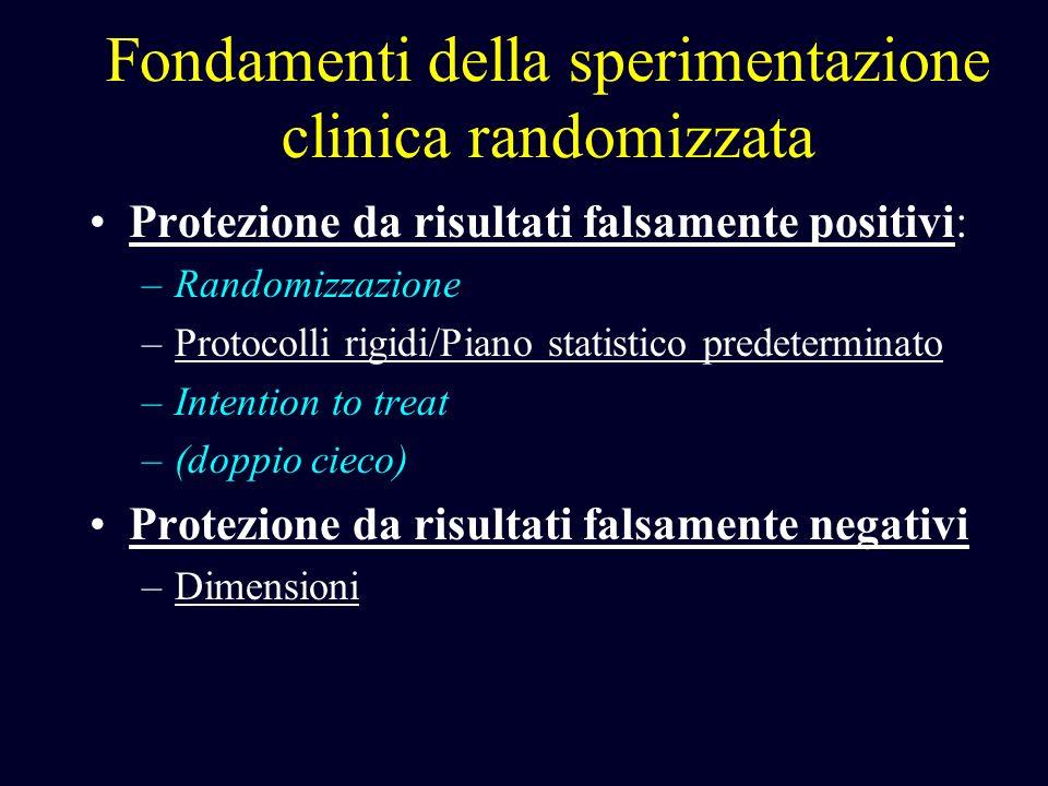 Fondamenti della sperimentazione clinica randomizzata Protezione da risultati falsamente positivi: –Randomizzazione –Protocolli rigidi/Piano statistic