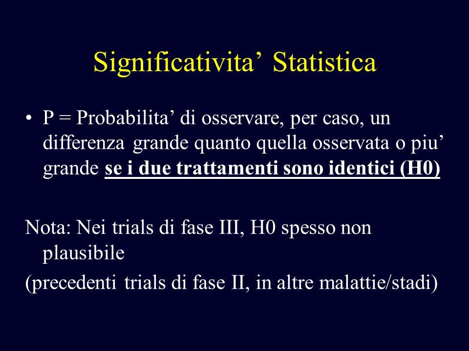 Significativita Statistica P = Probabilita di osservare, per caso, un differenza grande quanto quella osservata o piu grande se i due trattamenti sono